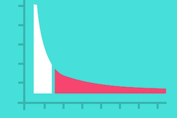 For Ecommerce SEO, Don't Ignore the Long Tail