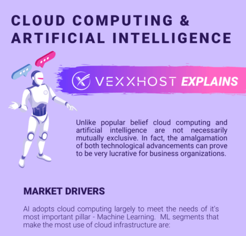 Cloud Computing And Artificial Intelligence
