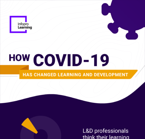 The Impact Of COVID-19 On L&D