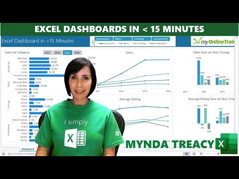 Secrets to Building Excel Dashboards in Under 15 Minutes!