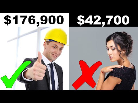 Top 10 Highest Paying College Degrees (2020)